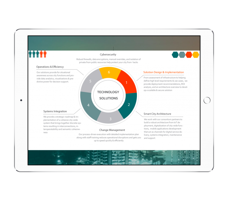 Smart Cities Business Collaterals for Optimized Solutions | Webtage